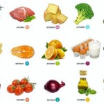vitamin-v1-v-kakih-produktah-soderzhitsja_3.jpg