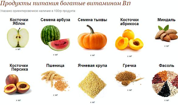 vitamin-v17-v-kakih-produktah_1.png