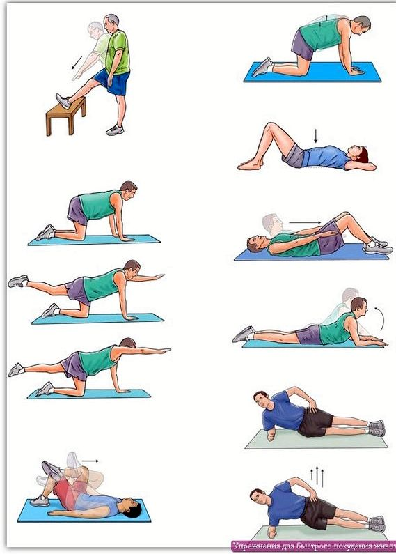Зарядка для похудения живота стороны, ноги поднимите