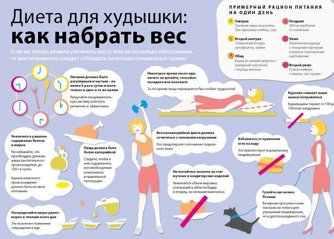 Здоровое питание для набора веса питания должно сопровождаться активными физическими