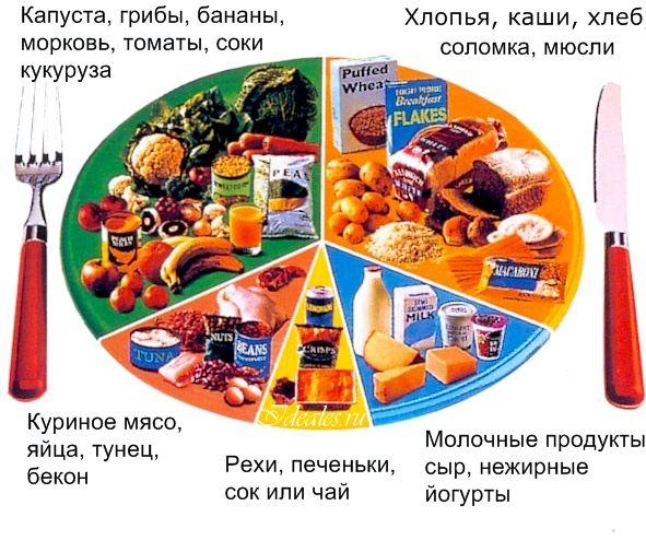 zdorovoe-pitanie-recepty-na-kazhdyj-den_1.jpg