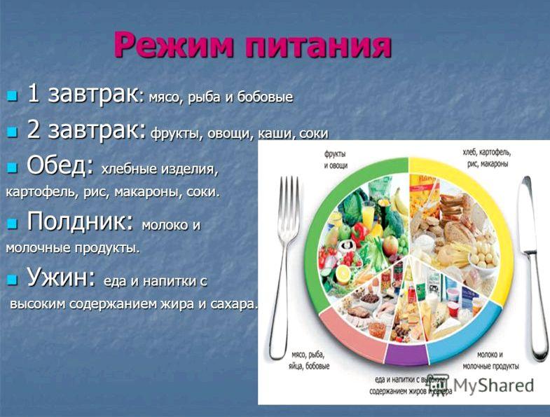 Здоровое питание завтрак организм полезными