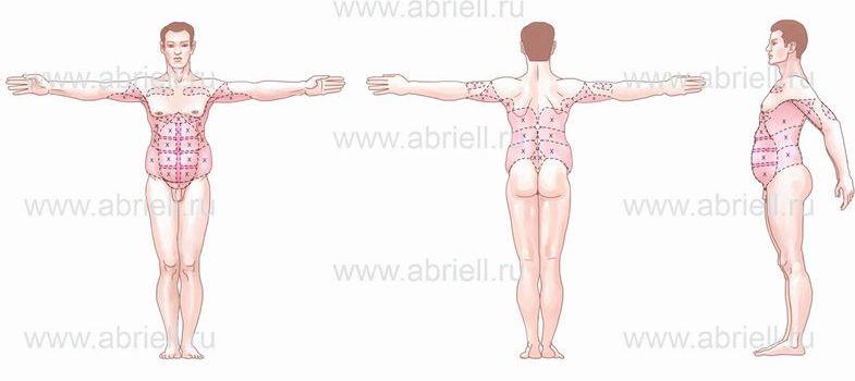 Жир на боках у мужчин причины жира может оказаться относительно небольшим