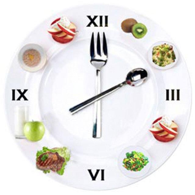 завтрак обед ужин время для похудения