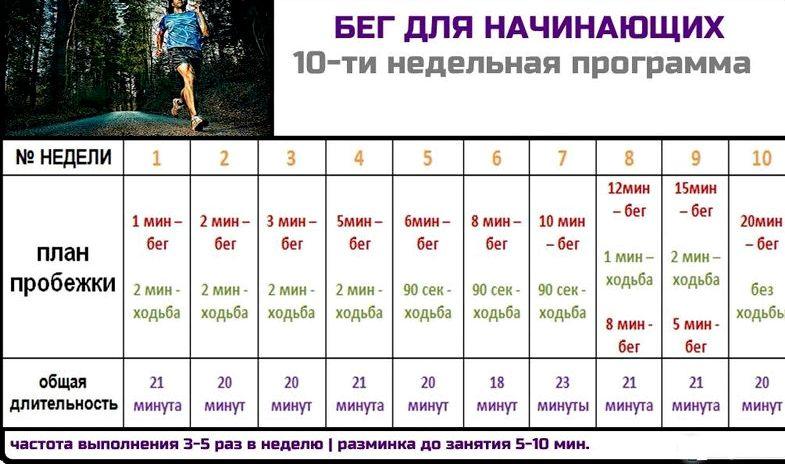 beg-dlja-szhiganija-zhira_2.jpg
