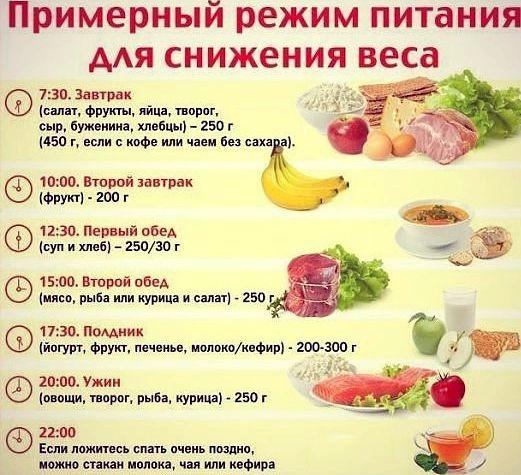 Белковые рецепты для снижения веса лук, сухари, залитые