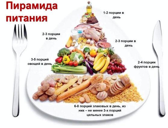 Что значит правильное питание присыплешь их корицей