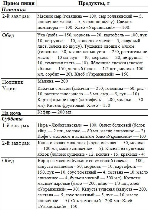 dieta-9-pri-saharnom-diabete_2.jpeg