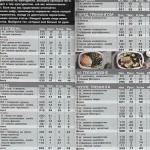 dieta-dlja-nabora-massy_3.jpg
