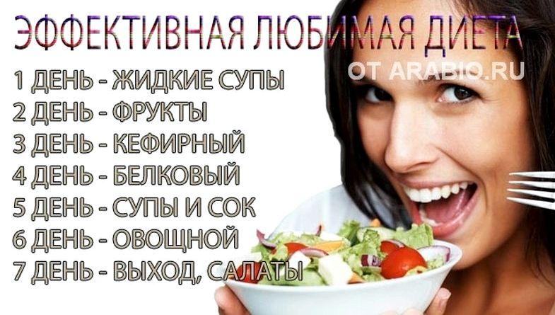 Рецепты Диет Любимая. Диета Любимая для похудения — минус 10 кг за 7 дней