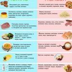 dieta-pri-bolezni-pecheni_1.jpeg