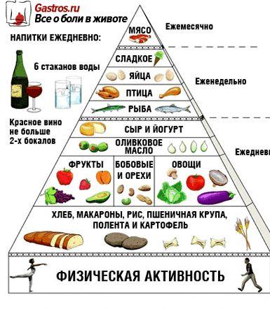 dieta-pri-jerozivnom-gastrite_1.jpeg