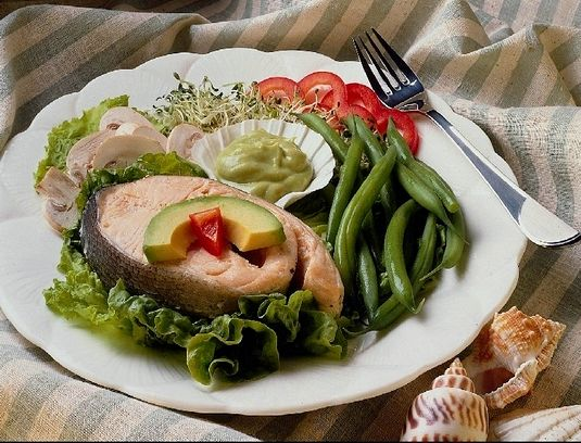 Диетология правильное питание соответствии со