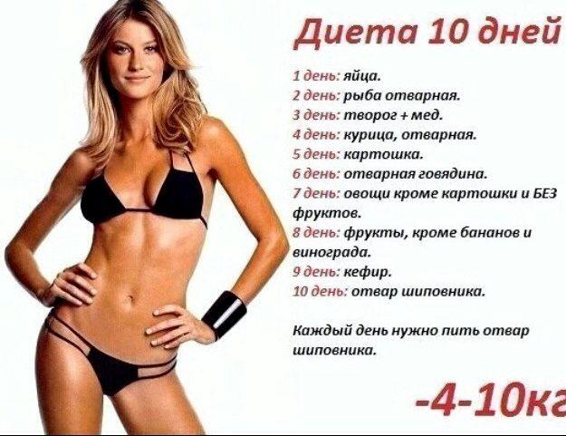 Диеты для похудения живота быстро