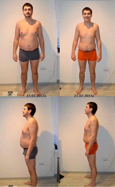 Если не есть после 6 можно похудеть того, можно ли сбросить