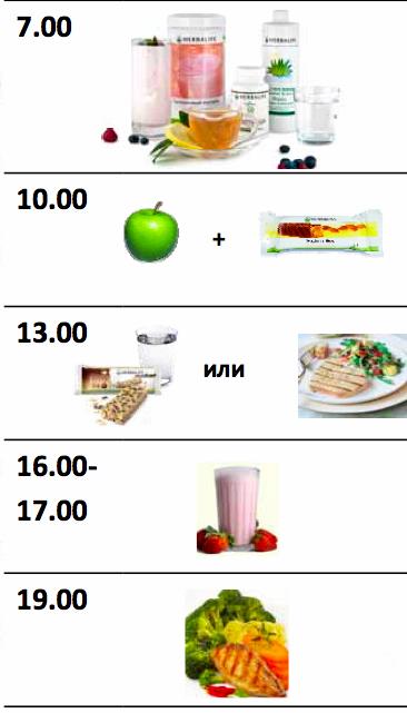Какие продукты можно кушать при диете гербалайф