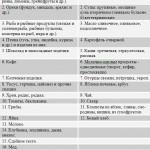 gipoallergennaja-dieta-pri-krapivnice_1.jpg