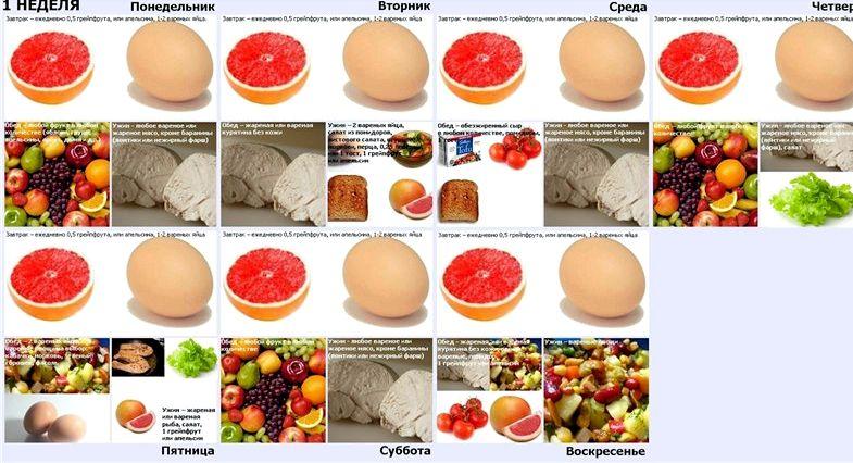 Яичная диета на неделю Вот уже несколько лет