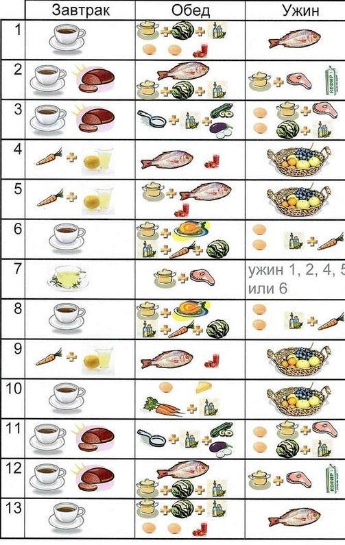 japonskaja-dieta-14_2.jpg