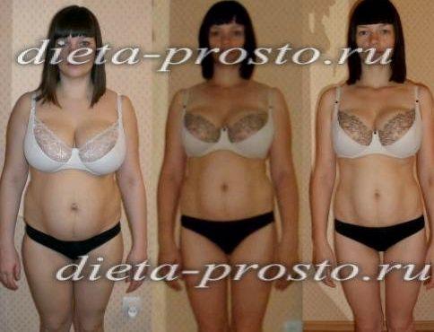Эффективное похудение в домашних условиях за неделю желание выглядеть стройнее