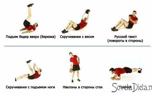 Эффективные упражнения для сжигания жира схема быстрого сжигания жира