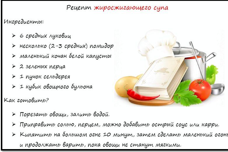 kak-bystro-pohudet_3.jpg