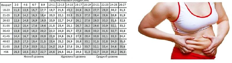 kak-bystro-ubrat-podkozhnyj-zhir_1.jpg