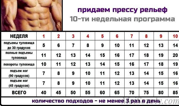 kak-bystro-ubrat-zhivot-i-boka-muzhchine_2.jpg