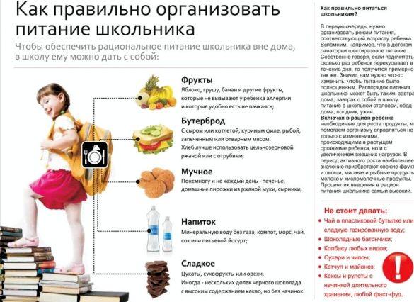 Как организовать правильное питание Полезные советы