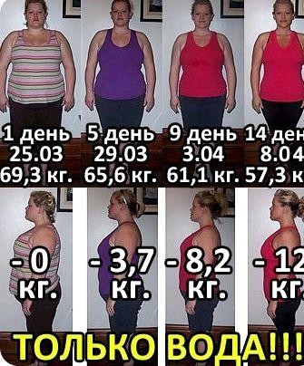 Как похудеть с помощью воды за неделю нулевой калорийностью, зато