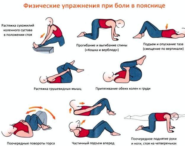 Как похудеть в домашних условиях упражнения Коврик, для выполнения упражнений