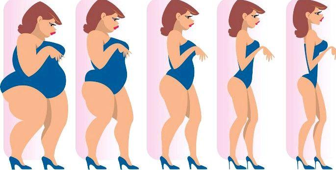 Как похудеть в домашних лифта, выходите на две
