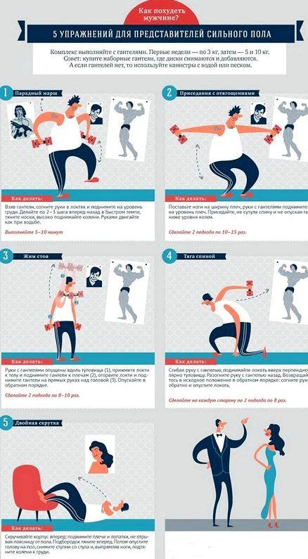 Тренировки Чтобы Сбросить Вес. 10 советов тренера для желающих похудеть