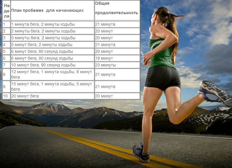 Что помогает похудеть бег