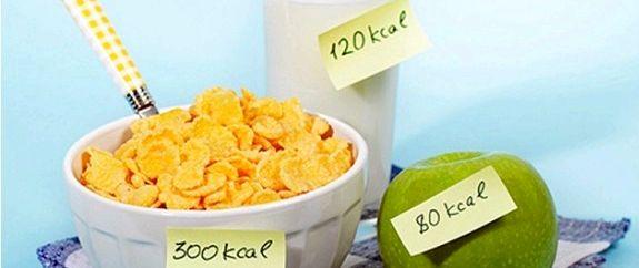 Как правильно рассчитать калории чтобы похудеть калорий на 250