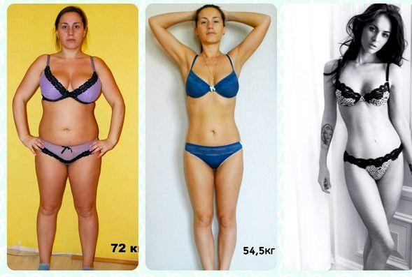 Как реально похудеть правильного питания