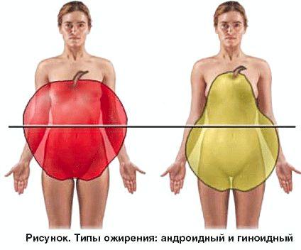 Как убрать подкожный жир с живота мужчине Именно утром можно позволить
