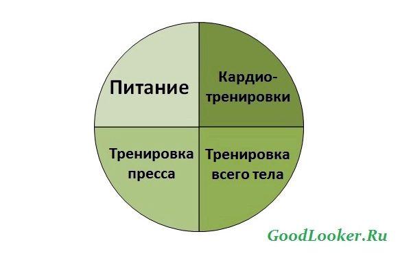 kak-ubrat-zhivot-i-nakachat-press-devushke_3.jpg