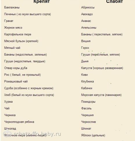 kakie-produkty-krepjat_2.jpg