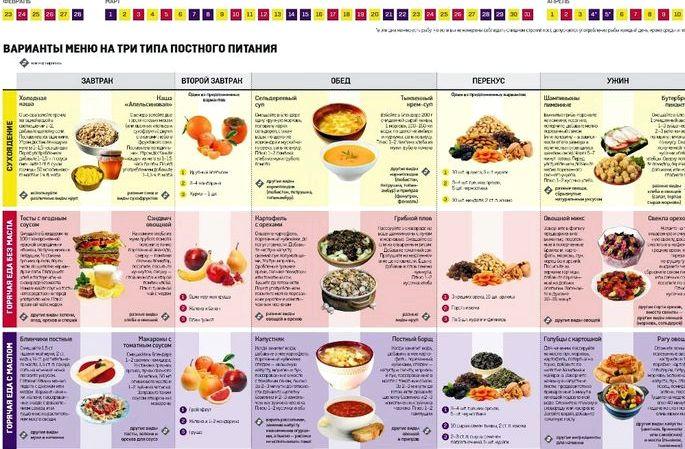 Какие продукты можно кушать Что можно