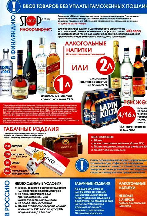 Какие продукты можно ввозить в россию вводом контрсанкций России