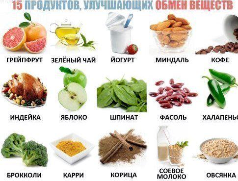 Какие продукты нужно есть для похудения принципом действия наших тренажеров