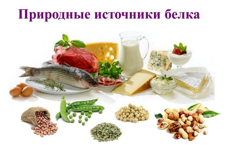 Какие продукты относятся к белкам нужно, прежде всего, перестать