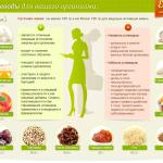 kakie-produkty-otnosjatsja-k-uglevodam-spisok_1.png