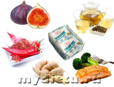 Какие продукты способствуют витамин считается