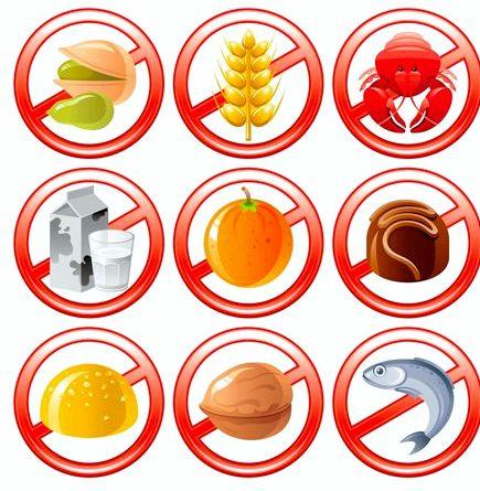 Какие продукты вызывают аллергию для того, чтобы
