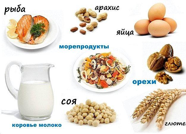 Какие продукты вызывают колики при грудном вскармливании зависит от состава
