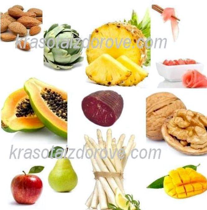 Какие продукты вызывают вздутие мышцы сохраняют