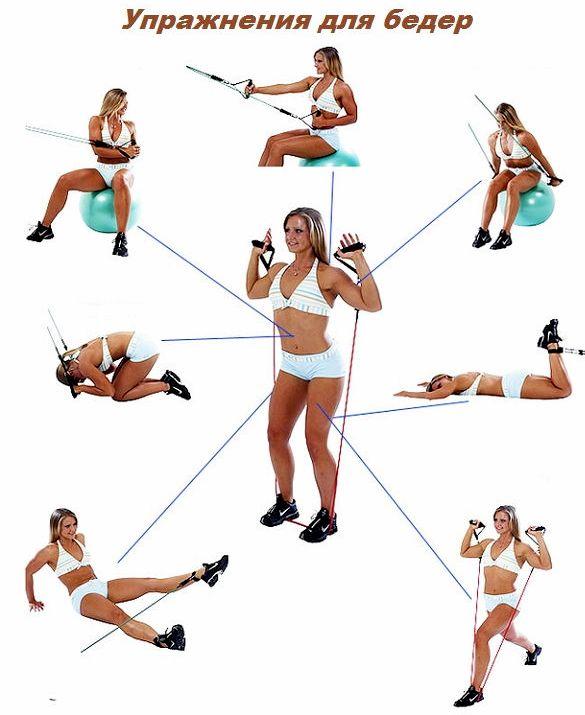 Какие упражнения помогут убрать жир с ляшек Если нет