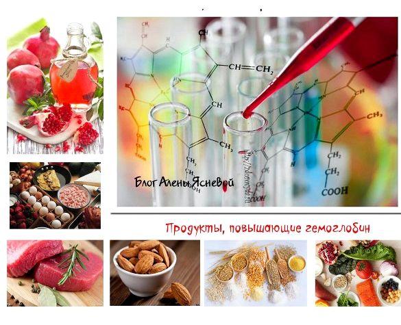 Какими продуктами можно повысить гемоглобин кофе, чаем